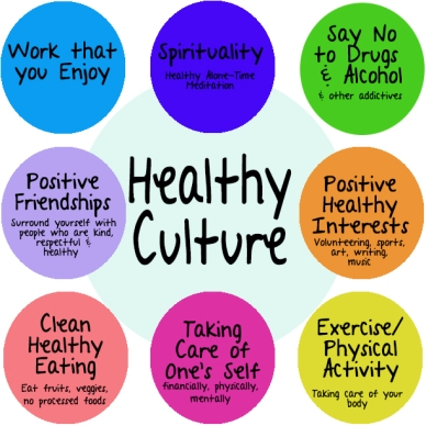 healthy culture